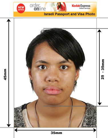 australian passport photo sizes
