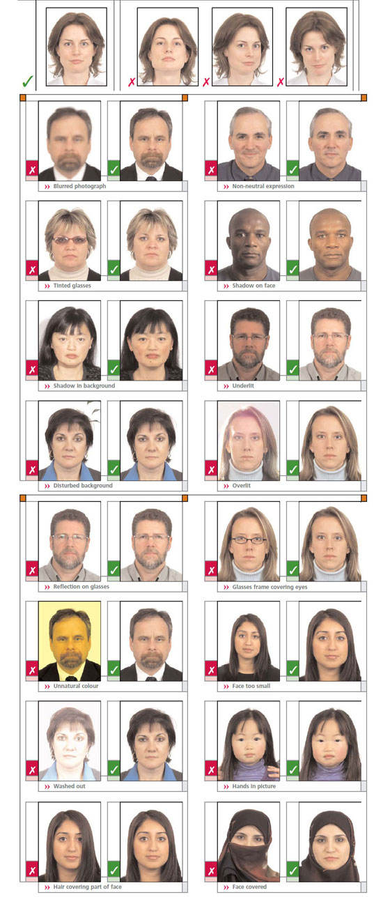 Bad Passport Photos